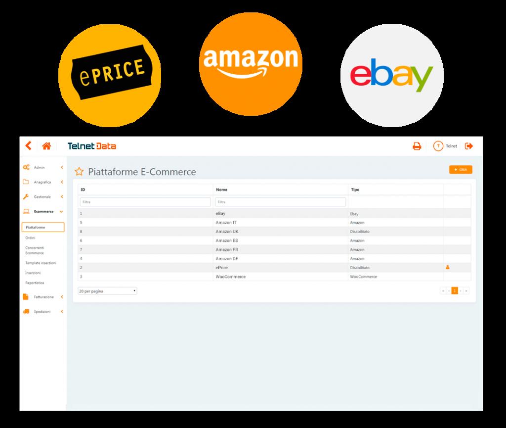 Schermata software gestionale e-commerce Telnet Data. Collegamenti con vari marketplace: Amazon, eBay, ePrice