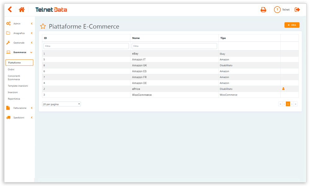 Dashboard gestionale ecommerce Telnet Data