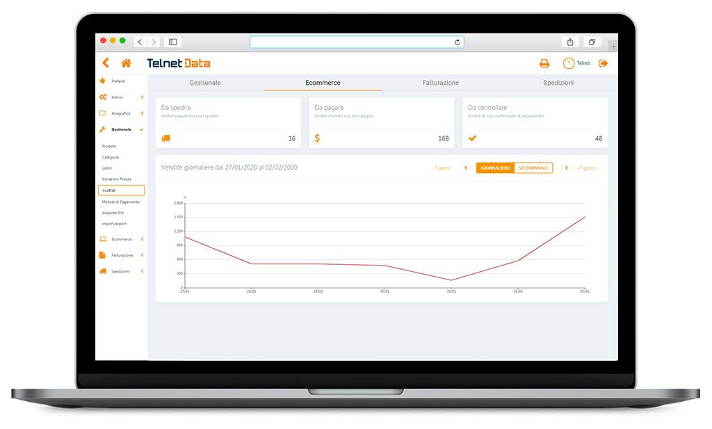 Software gestionale in cloud Telnet Data dashboard