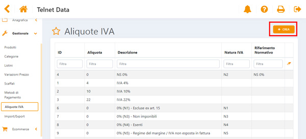 Iva in Italia Data Sell schermata aliquote iva